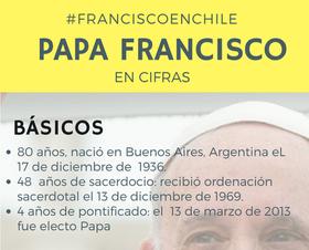 Infografía del Papa Francisco