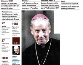 """I gesti di Papa Francesco? Rivoluzionari perché autentici"""