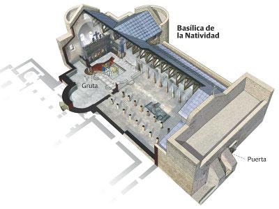 Schema der Geburtsbasilika (Grafik nach Julián de Velasco).