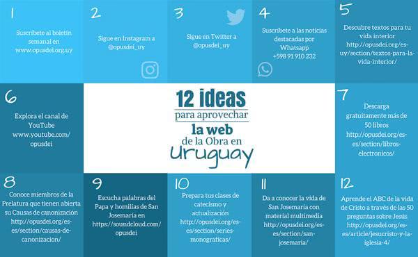12 ideas para aprovechar el sitio web del Opus Dei en Uruguay