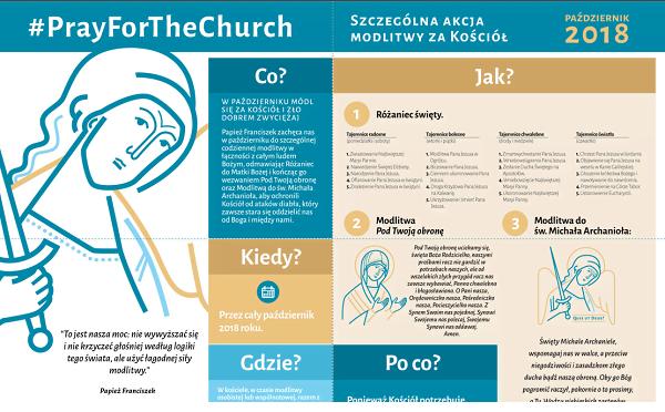 Opus Dei - Akcja #PrayForTheChurch