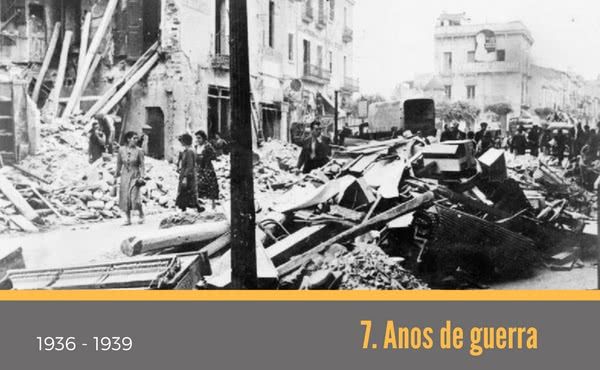 Opus Dei - 7. Durante a Guerra Civil Espanhola