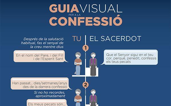 Guia visual de la confessió