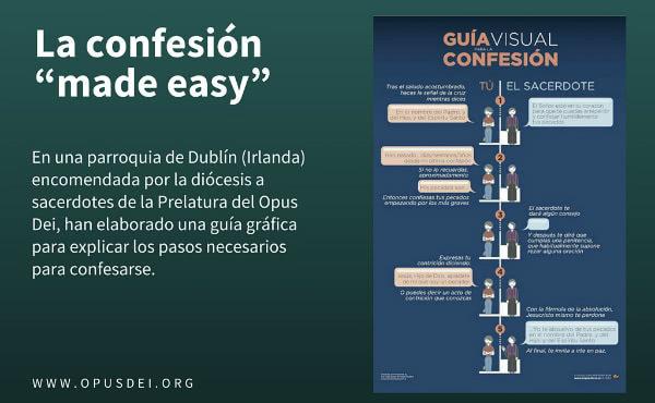 Opus Dei - Guía visual para la confesión
