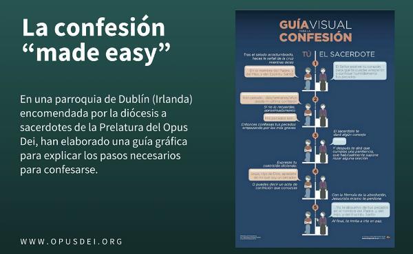 Guía visual para la confesión