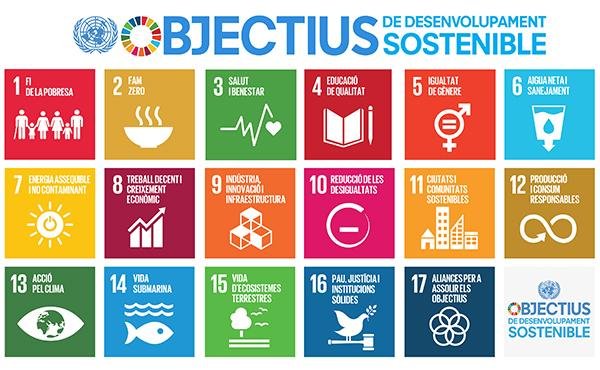 Opus Dei - 5è aniversari de l'Agenda 2030 i de la Laudato si'