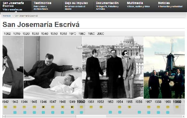 San Josemaría Escrivá: cronología de su vida