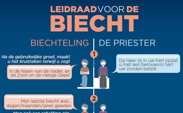 Opus Dei - Biechten 'made easy', een grafische leidraad