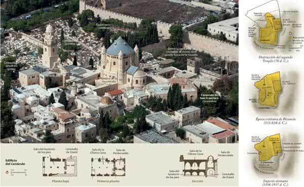 Opus Dei - Jerusalém: na intimidade do Cenáculo