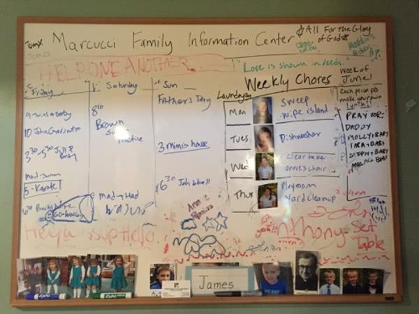Aufgaben-Diagramm der Familie