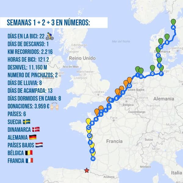 Así detallaba Lucas, en su cuenta de Instagram, el recorrido por Europa.