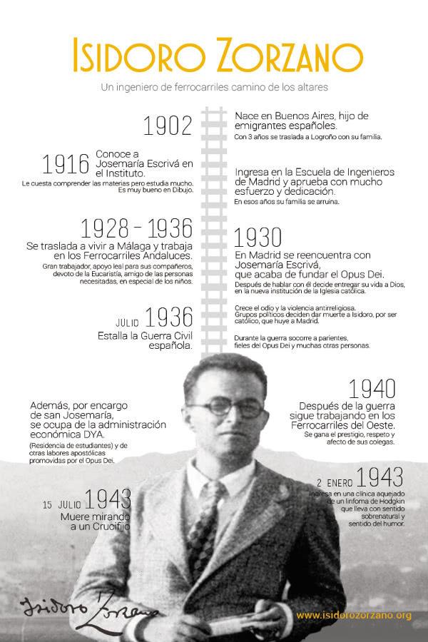 Infográfico sobre la vida de Isidoro Zorzano