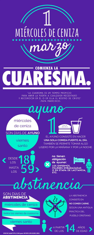 Infografía sobre el ayuno y la abstinencia durante la Cuaresma y la Semana Santa.