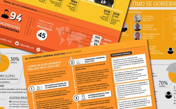 Pressedossier zum dritten Wahlkongress