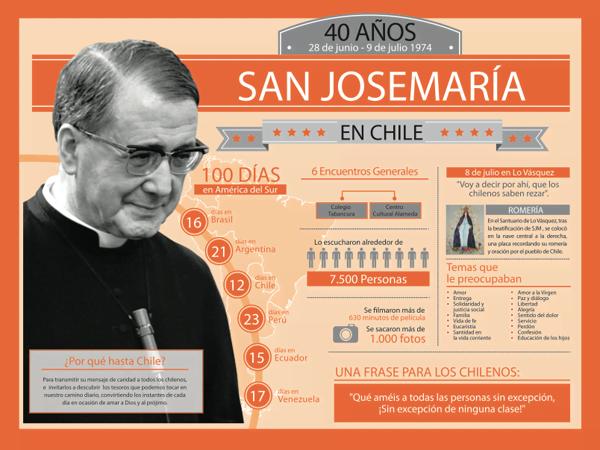 Cuarenta años de la venida de un santo a Chile