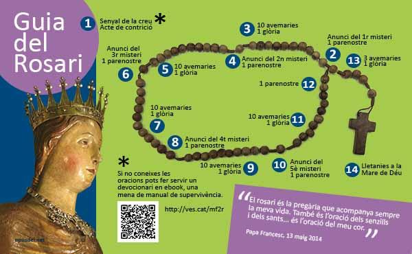 Opus Dei - Guia del rosari