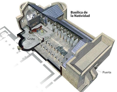 Grafico adattato da Julián de Velasco.