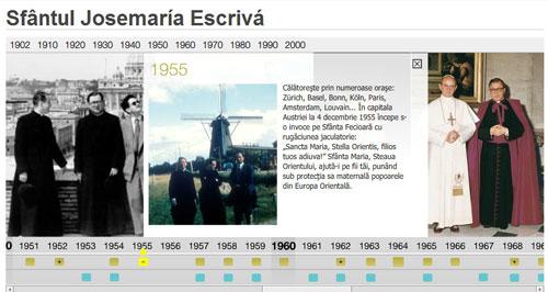 """Die  """"Timeline"""" über das Leben des hl. Josefmaria und die Entwicklung des  Opus Dei auf Rumänisch"""