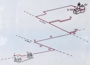 Schematische Darstellung des Weges, den man auf der Via Dolorosa zurücklegt