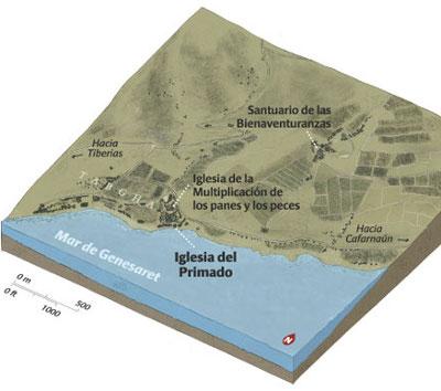 Gráfico de J. Gil sobre la iglesia del Primado (Tabgha)