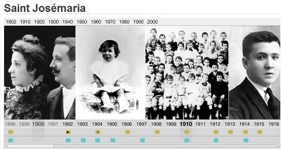 Graphique interactif sur la chronologie de la vie de Saint Josémaria