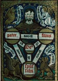 Les relations trinitaires (16ème siècle)